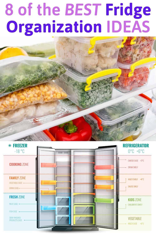 Refrigerator organization tips poster