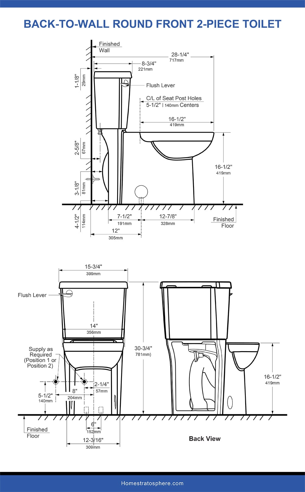 Back-to-Wall Round Front 2-Piece Toilet diagram