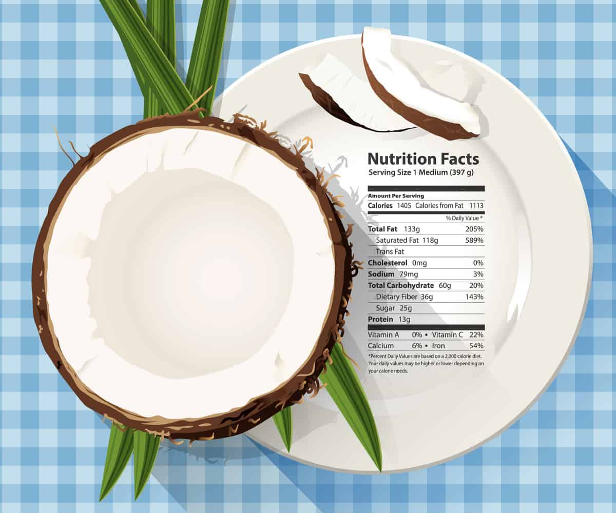 Coconut nutritional facts chart.