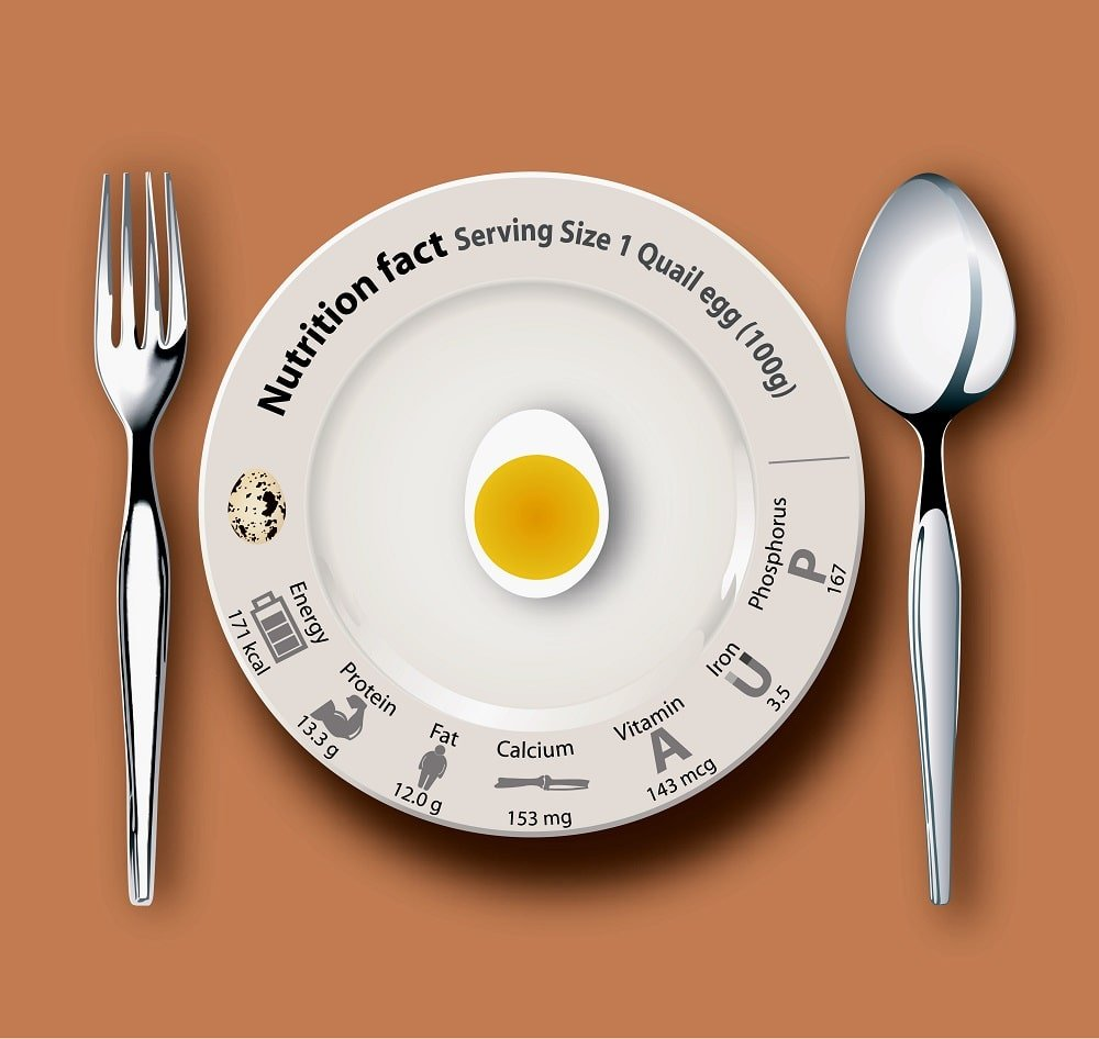 The quail egg nutritional facts chart.