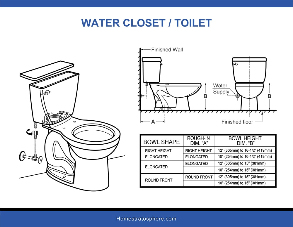 Water Closet / Toilet diagram