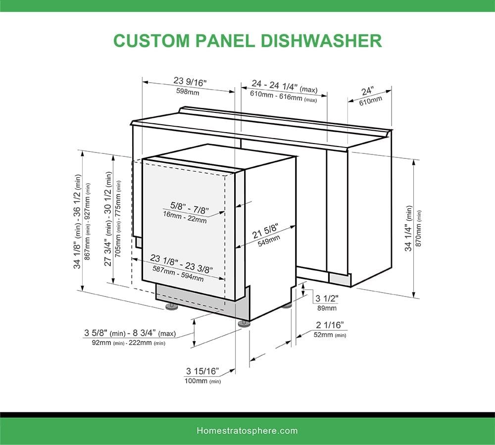 Özel panel bulaşık makinesi grafik boyutları.