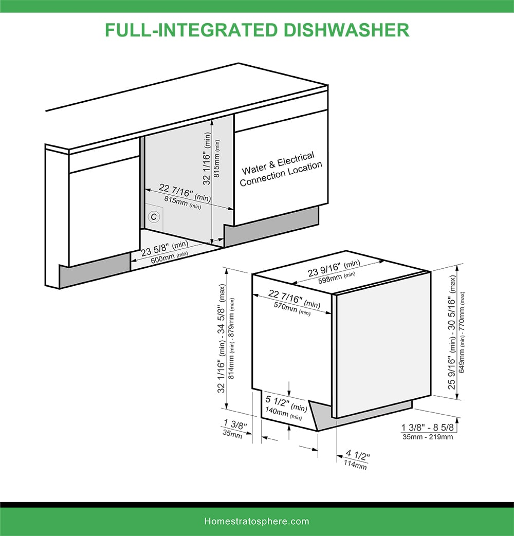 10 Dishwasher Dimensions Ing Guide