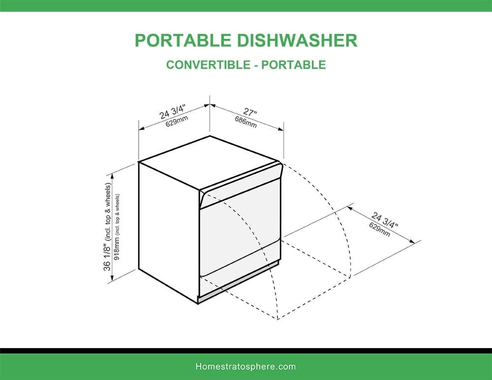 Dönüştürülebilir-taşınabilir bulaşık makinesi grafik çizimi.