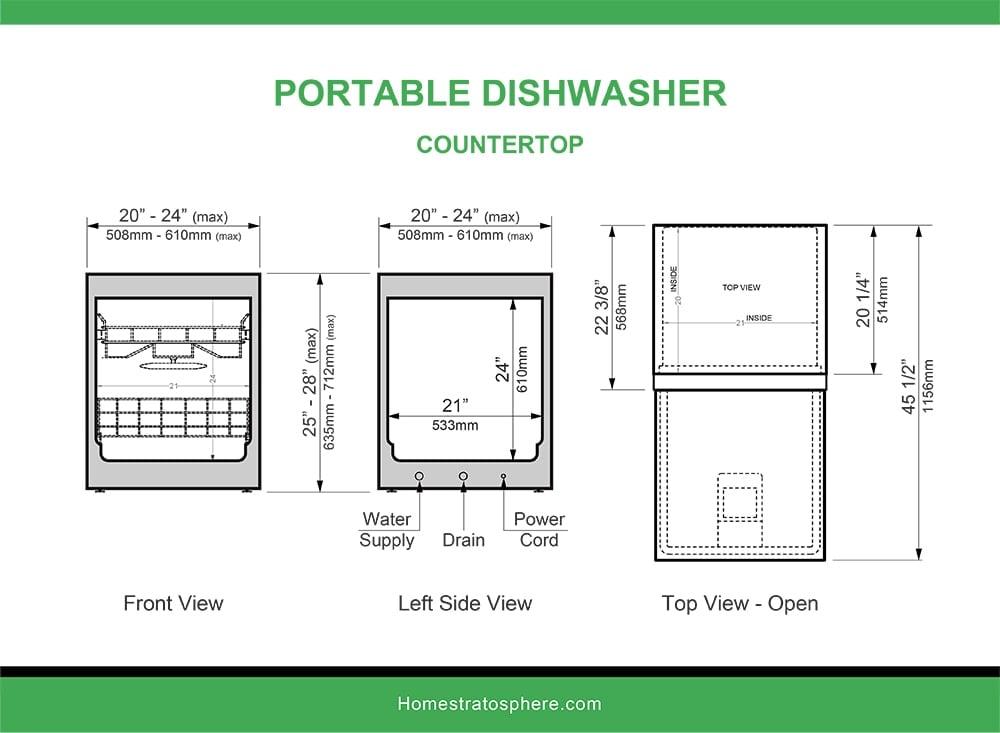 Taşınabilir tezgah bulaşık makinesi grafik çizimi.