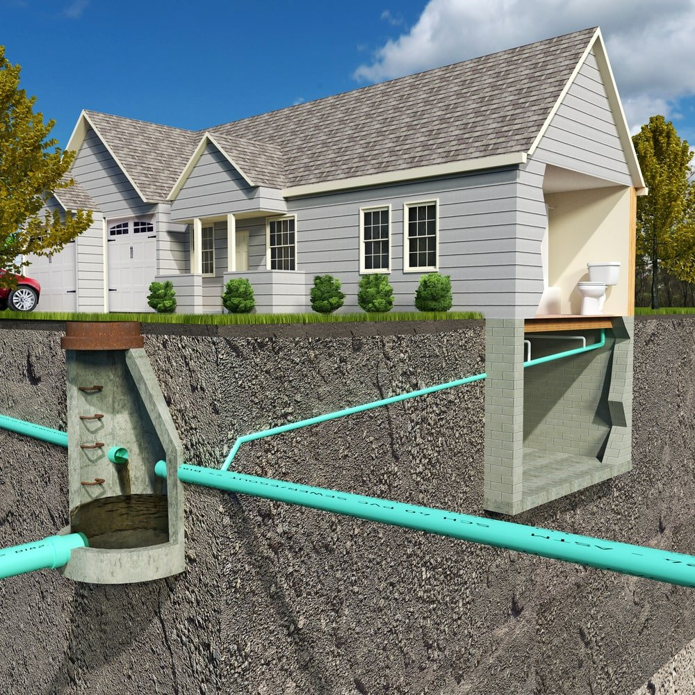 A 3D representation of an underground sewer system connecting to a public septic structure.