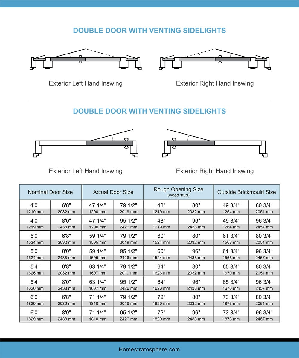Chart Dimensions of a Double Door with Venting Sidelights