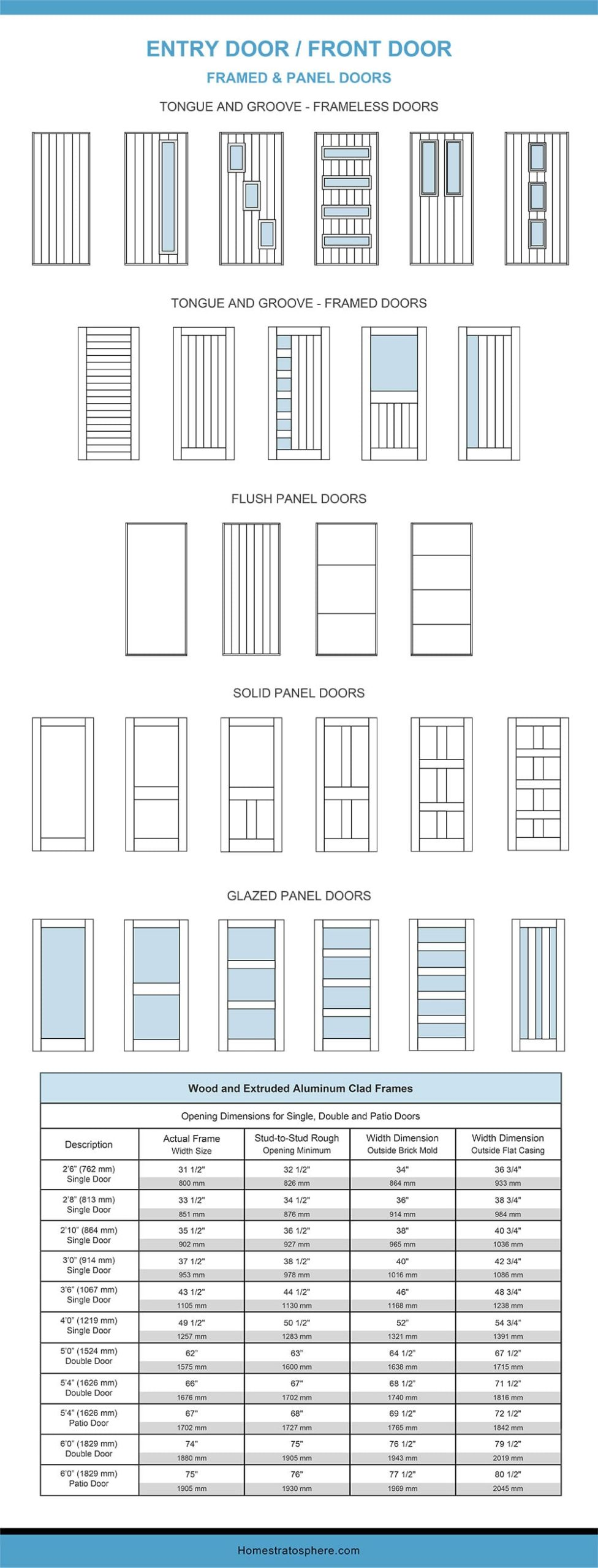 Chart Dimensions of an Entry Door- Front Door Frames and Panel Doors