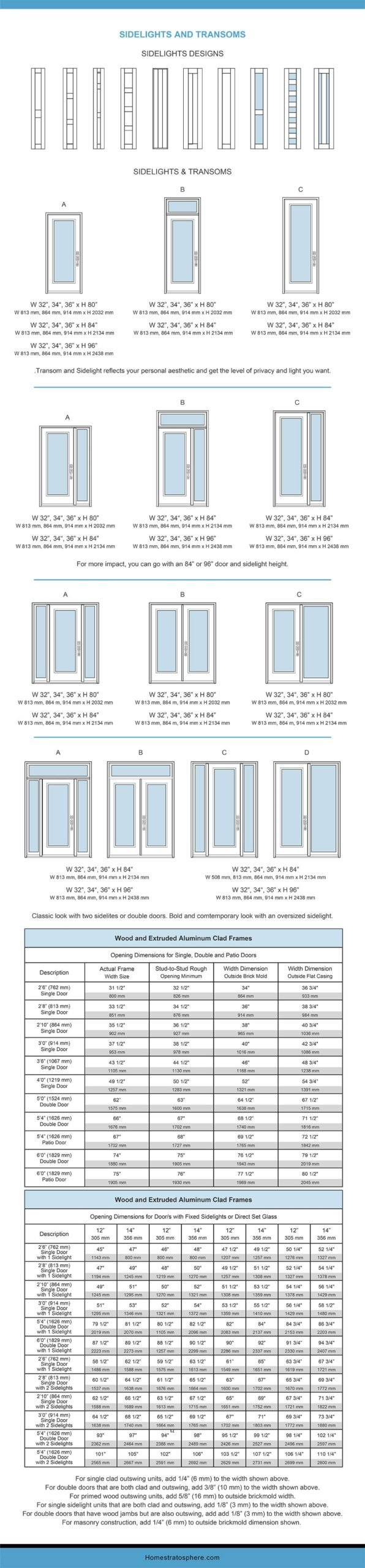 Chart Dimensions of an Entry Door Front Door Sidelights and Transoms