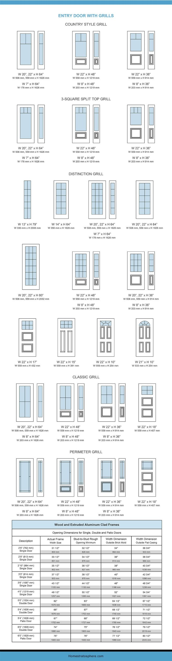 Chart Dimensions of an Entry Door with Grills