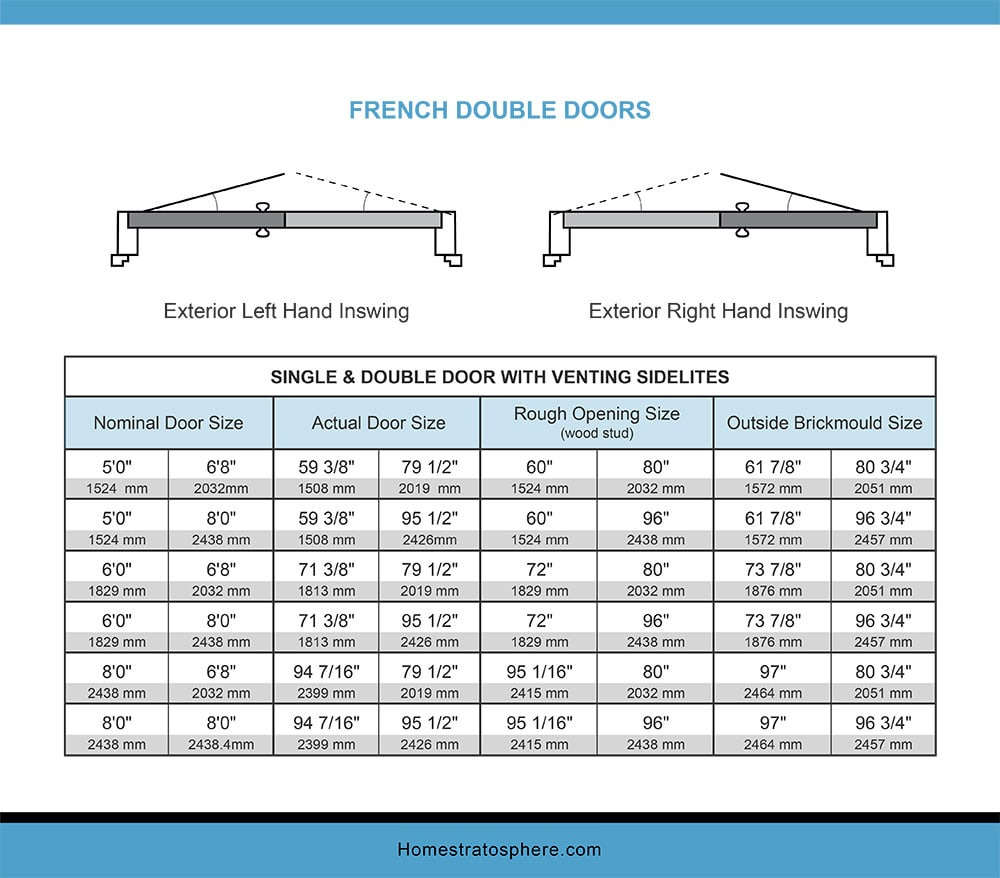 Chart Dimensions of a French Double Doors Inswing