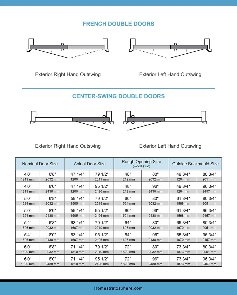 Chart Dimensions of a French Double Doors Outswing