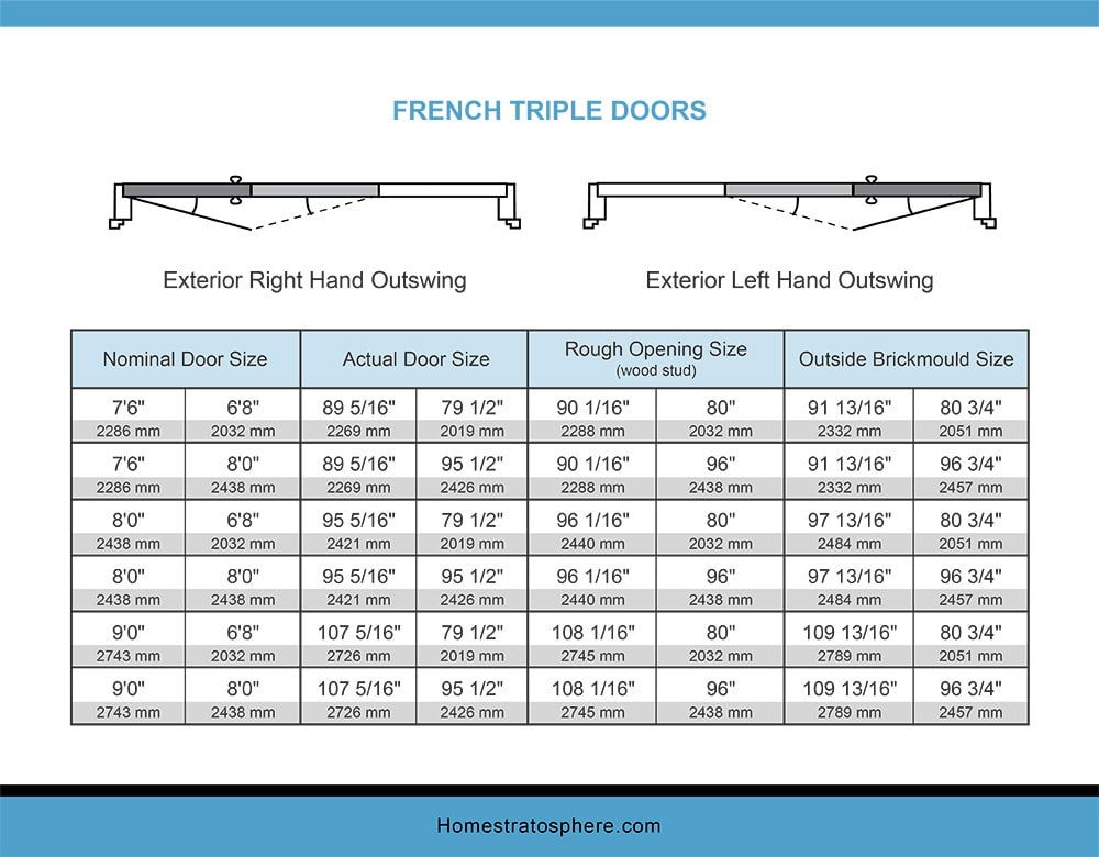 Chart Dimensions of French Triple Doors Outswing