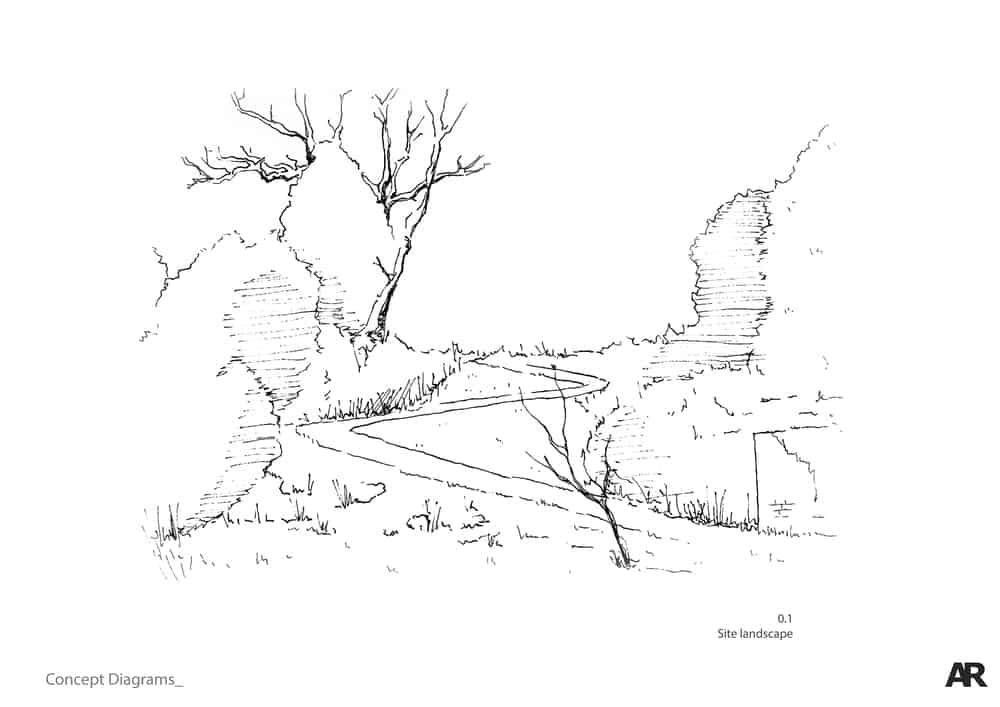 This is an illustration of the landscape leading up to the house.