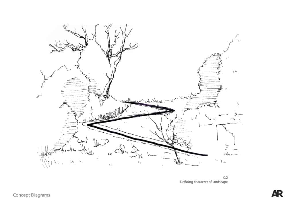 This illustration points out the direction of the winding walkway up the hill to the house.