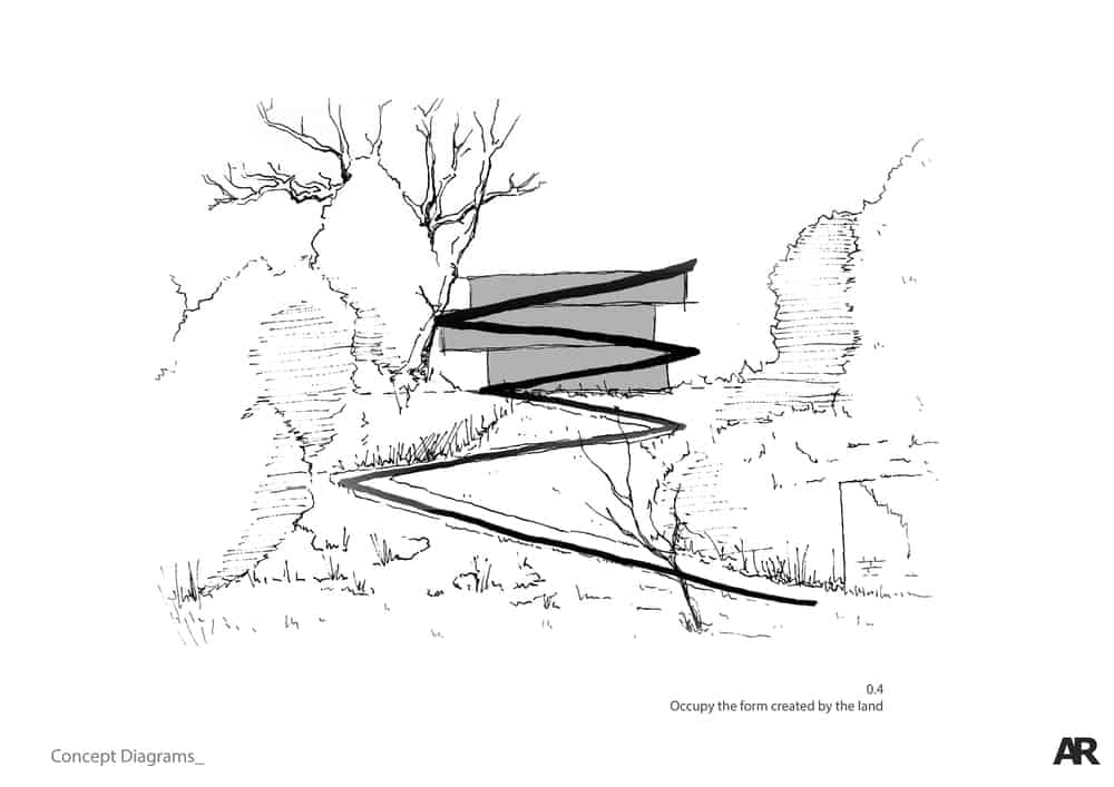 The initial designs of the house are placed into the flow of directions.