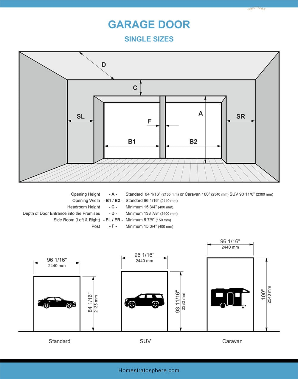 Chart Dimensions of a Garage Door
