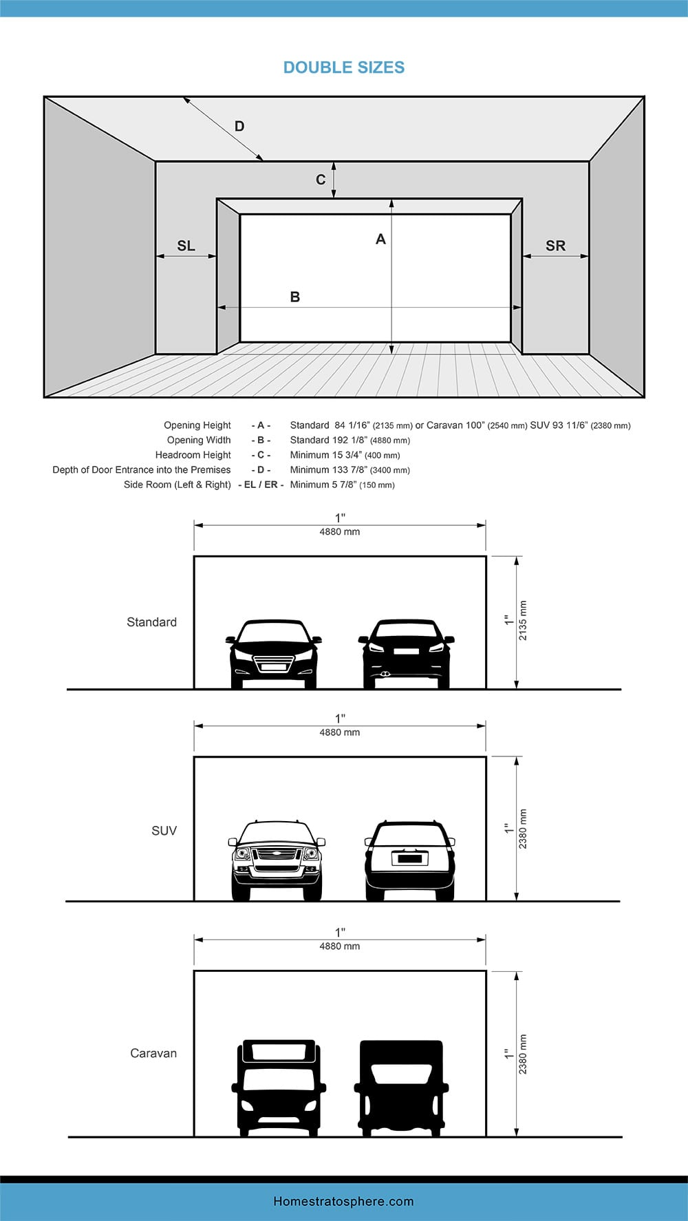 Chart Dimensions of a Garage Double Sizes Doors