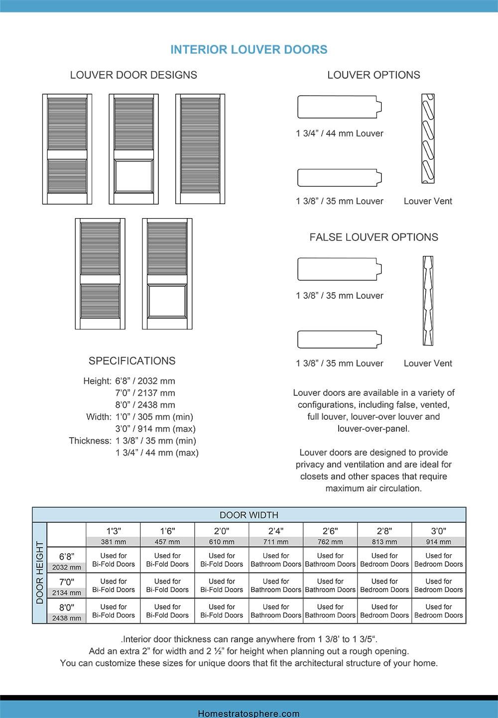 Chart Dimensions of Interior Louver Doors