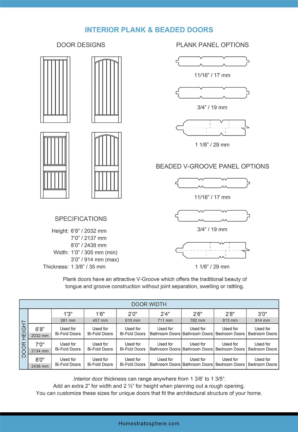Chart Dimensions of Interior Plank and Beaded Doors