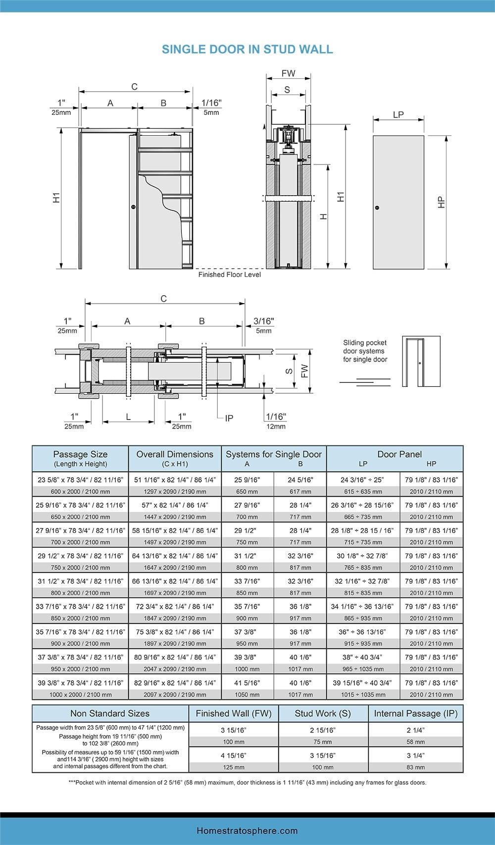 Chart Dimensions of a Pocket Door- Single Door in Stud Wall