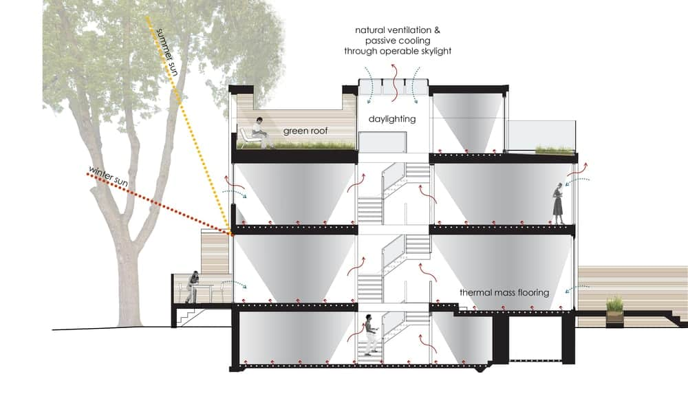 This is an illustration of the side elevation of the house showcasing the various sections of the house and its multiple levels.