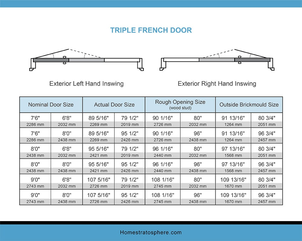 Chart Dimensions of a Triple French Door