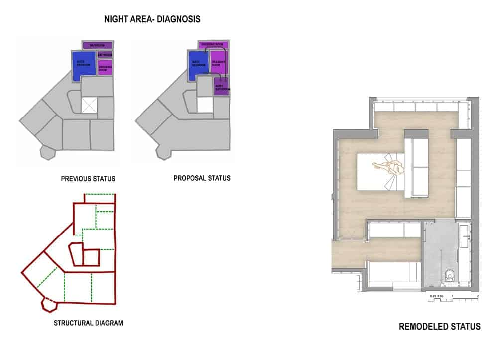 This is an illustration of the night areas of the house and the remodel status of the areas.