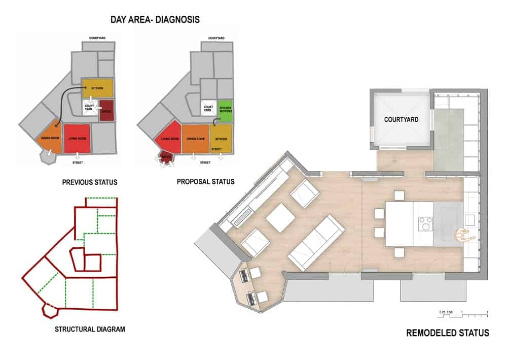 This is an illustration of the day areas of the house and the remodel status of the areas.
