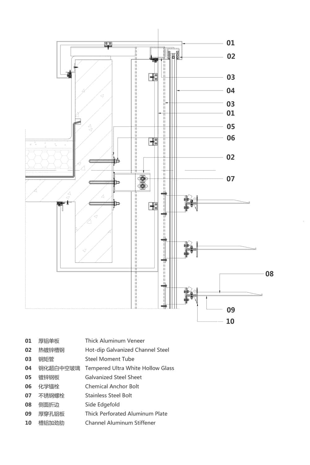This is an illustration of the side elevation of the glass building depicting the various sections and parts.