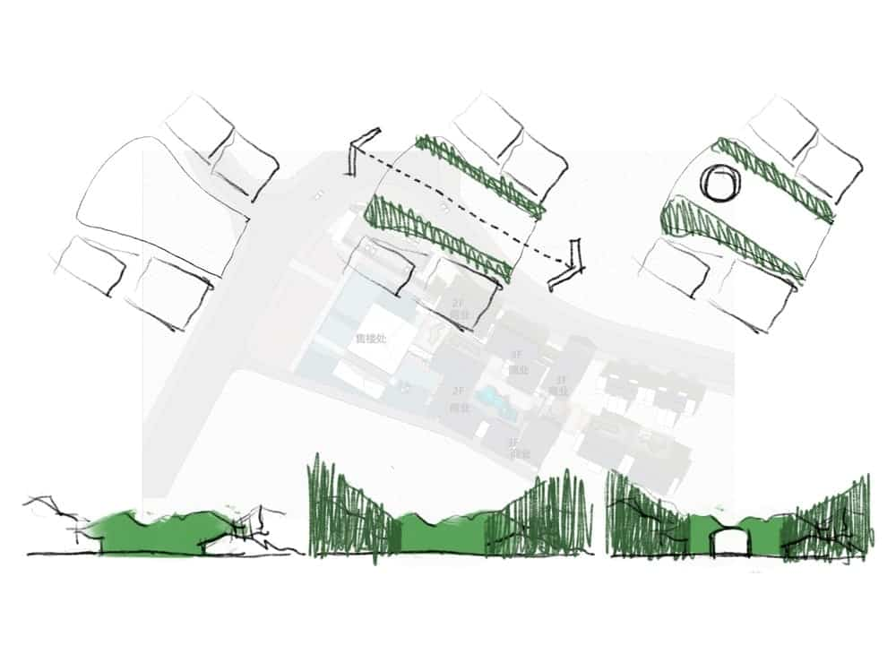 This is an illustration of one of the property area showcasing the various structures of the property.