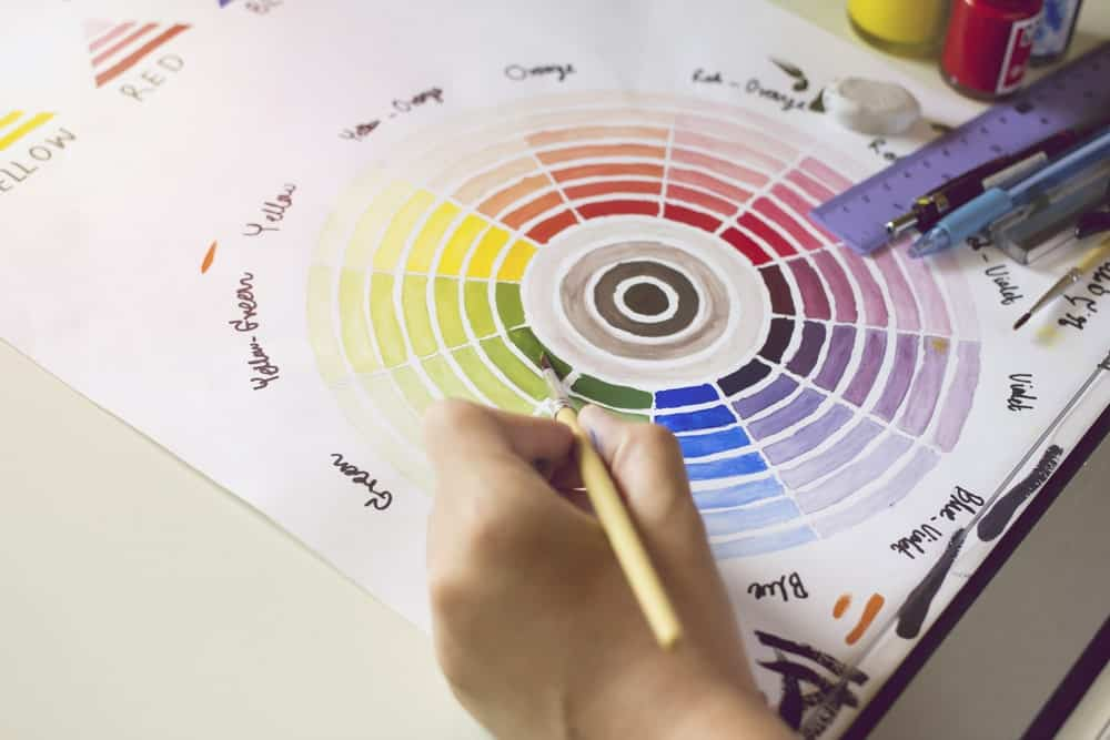 A close look at a person using the color wheel.