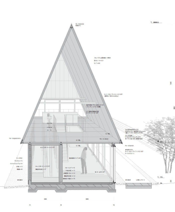 This is an illustration of the cross section elevation of the house featuring the sections of the house.