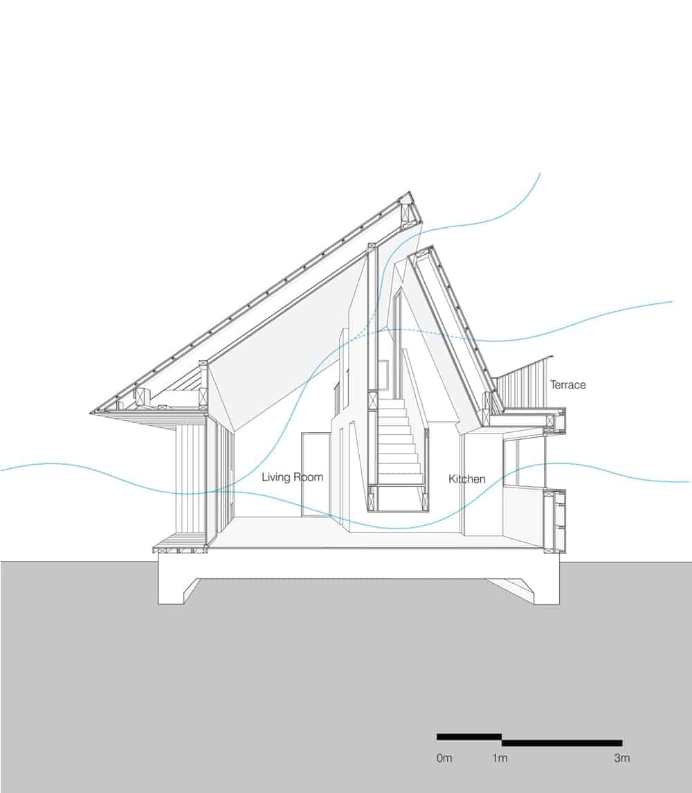 This is an illustration of the cross section of the house showcasing the interior sections.
