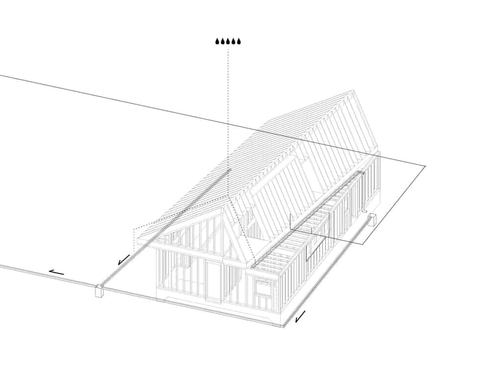 An illustration of the house depicting the water treatment.