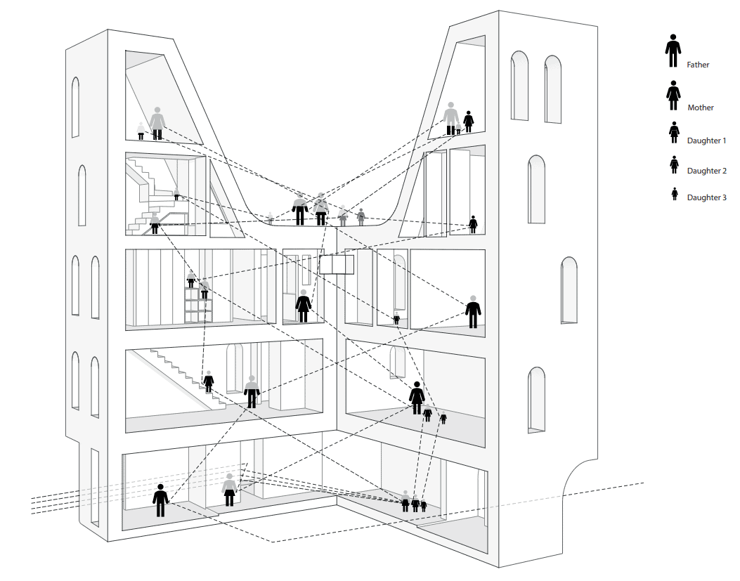 This is a cross-section diagram of the house illustration featuring the various sections of the house.