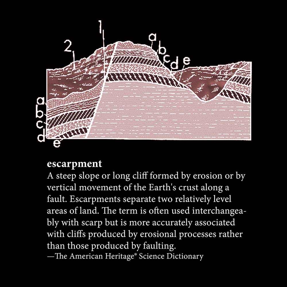 This is a graphic explanation and definition for escarpment.
