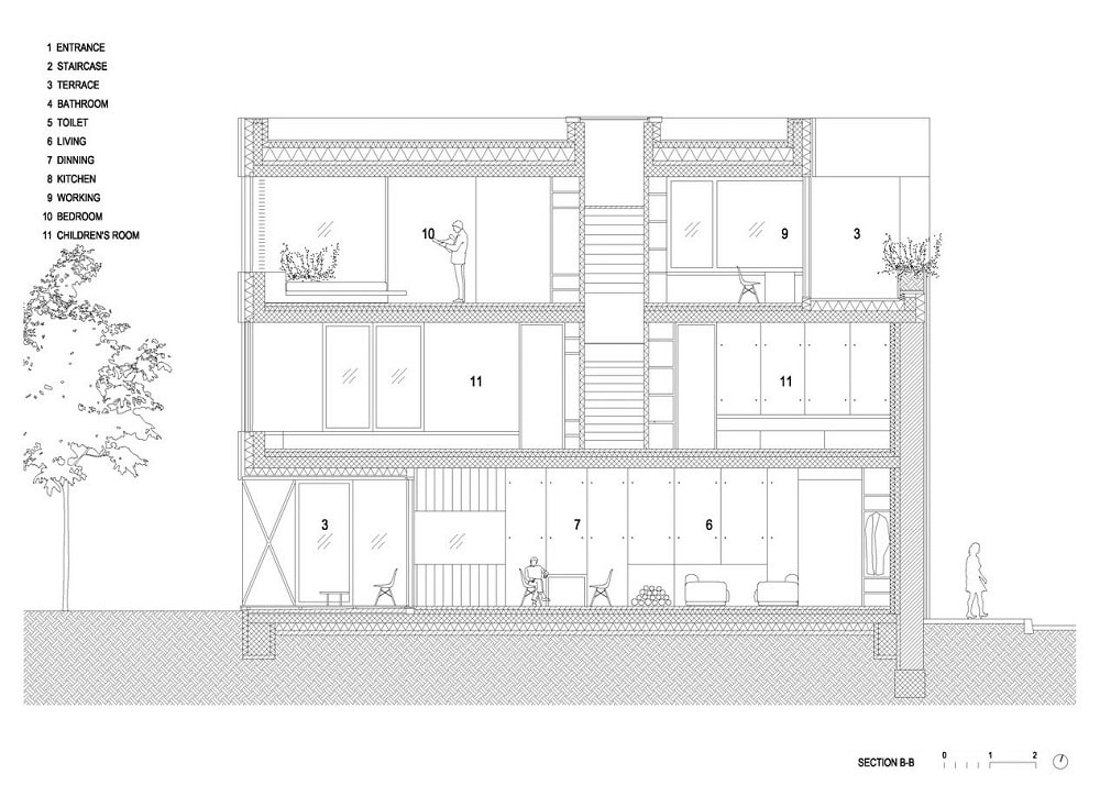 This is an illustration of the house's section b elevation.