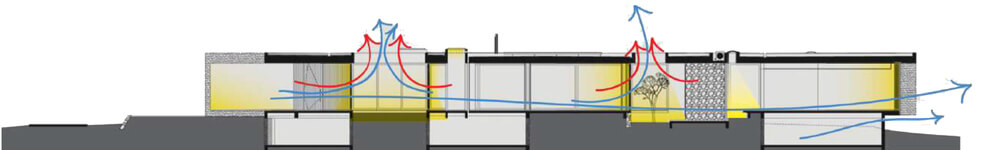 This is an illustration of the house elevation with a diagram for airflow.