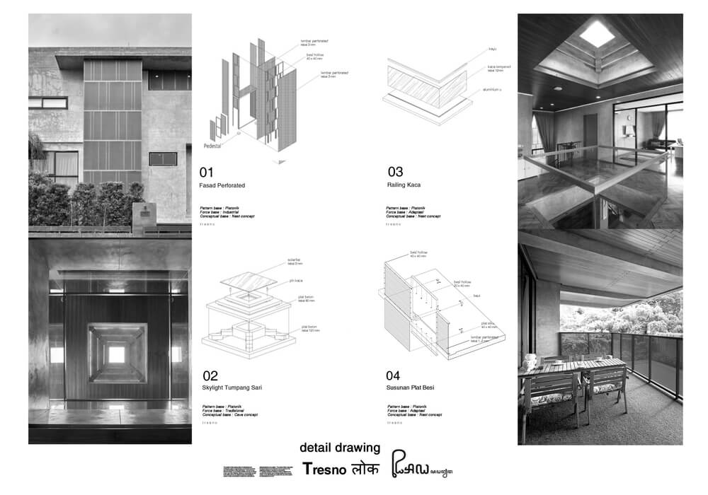 These are illustrations of the various architecturalparts of the house.