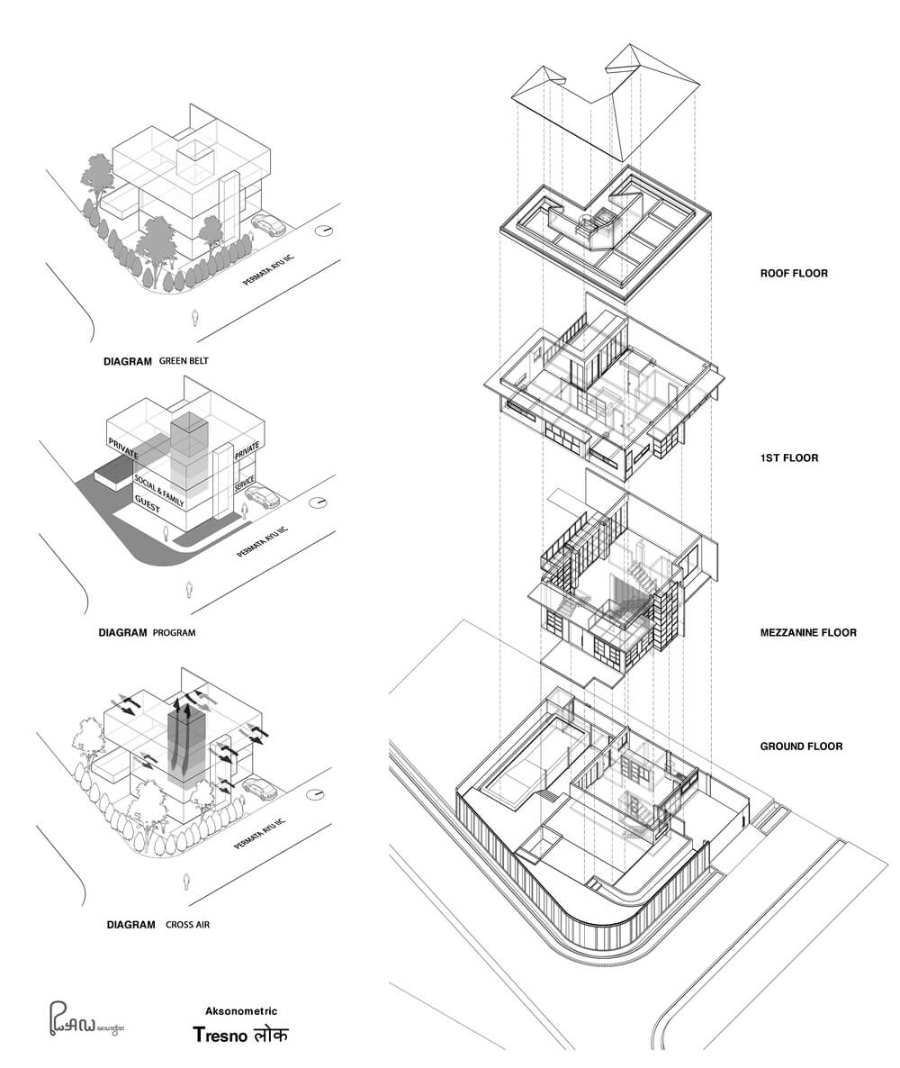 These are illustrations of the various diagrams and levels of the house.