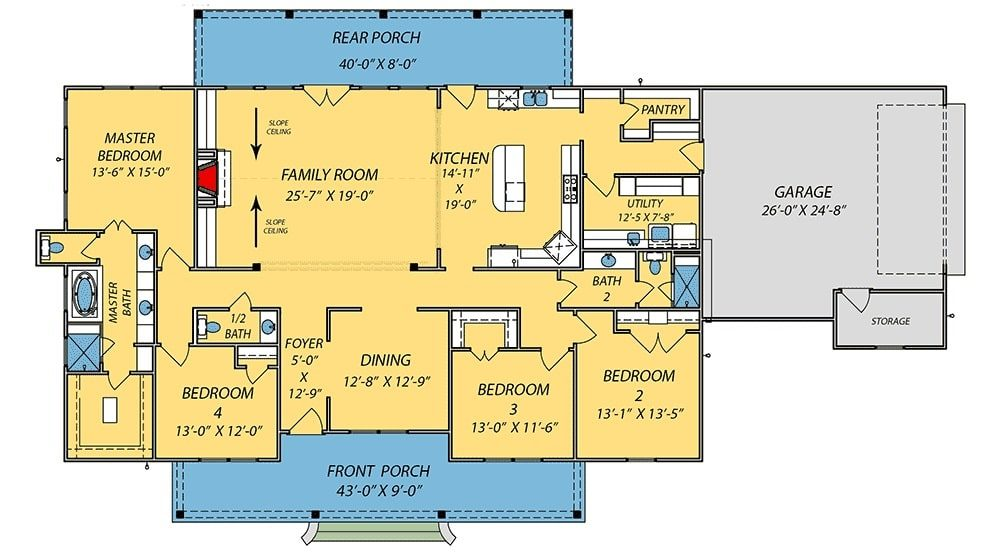 Main level floor plan of a 4-bedroom single-story country home with front and rear porches, foyer, formal dining room, family room, kitchen, four bedrooms, and a utility room leading to the double garage.