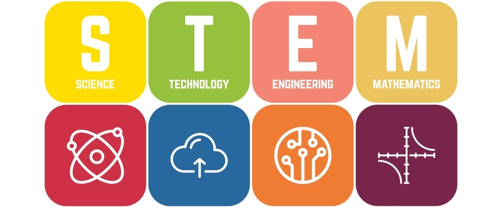 A colorful representation of the modern STEM educational concept for children.