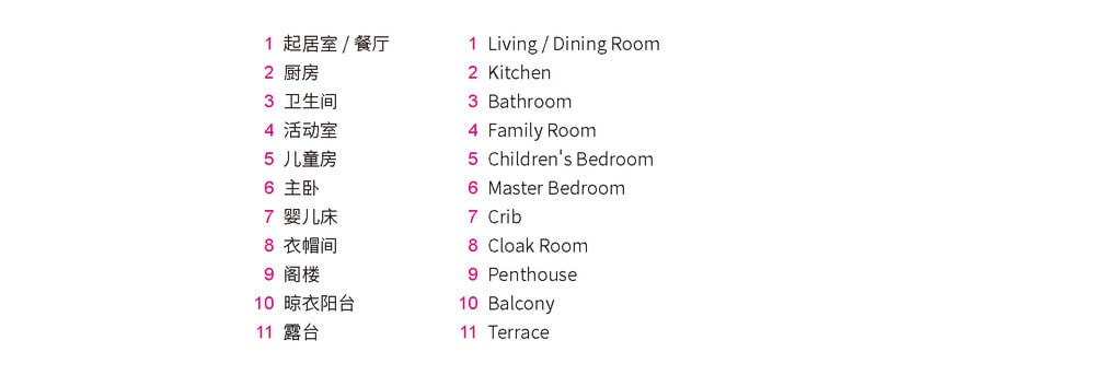 This is a list of the various sections of the house.