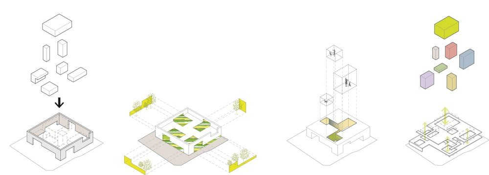 This is an illustration of the building and its various sections identified and isolated.