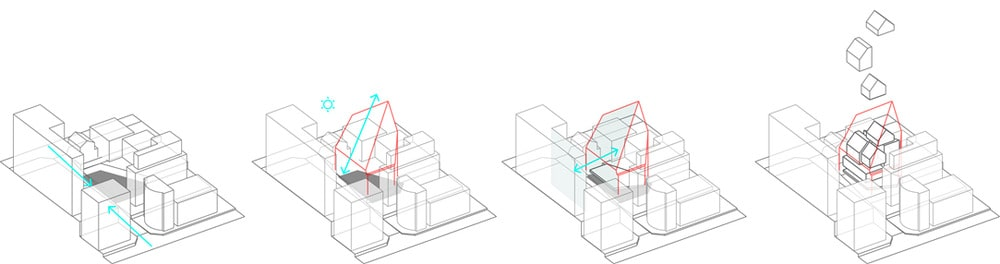 This is an illustration of the house assembly and design diagram.