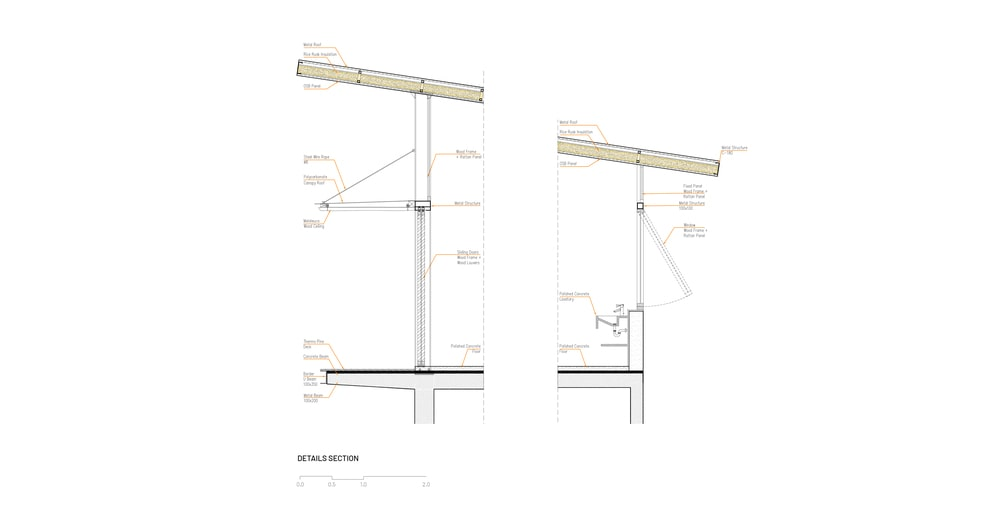 This is an illustration of the dormitory's support beams and structure with labels.