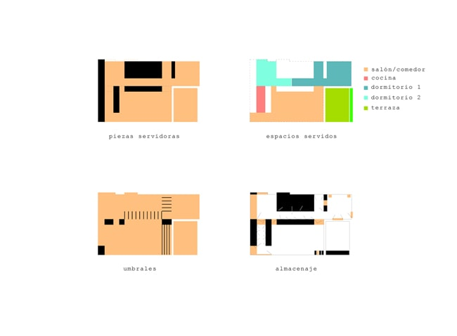 These are colorful illustrations of the house showcasing the various sections.