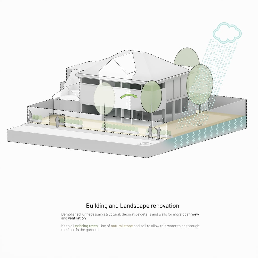 This is an illustration of the house depicting the building and landscape renovation.