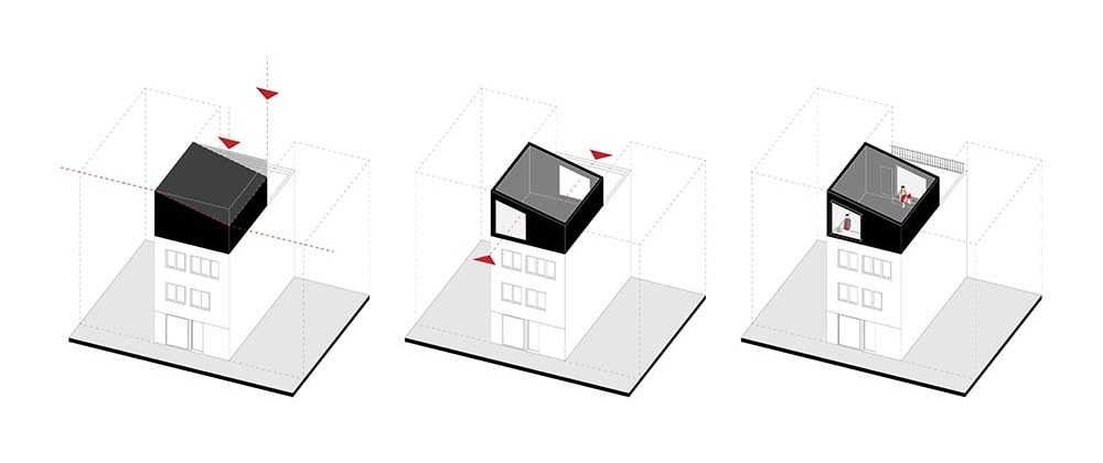 This is an illustration of the house's diagram and concept of the construction.